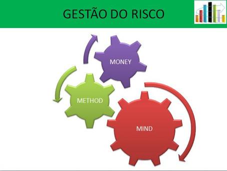 O sucesso no trading depende dos 3 Ms – Método, Manejo de Risco e Mente.