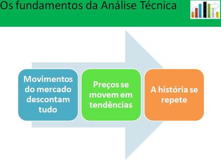 Os fundamentos da Análise Técnica