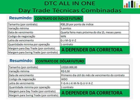 VENCIMENTO DOS CONTRATOS DE ÍNDICE & DOLAR