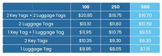 gift boxes pricing.png