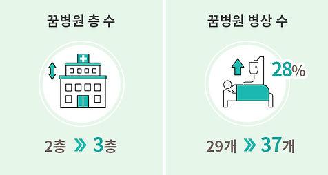2020후원사업보고서-보건의료지원사업_33_27.jpg