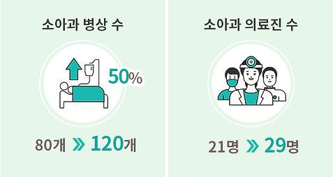 2020후원사업보고서-보건의료지원사업_33_30.jpg