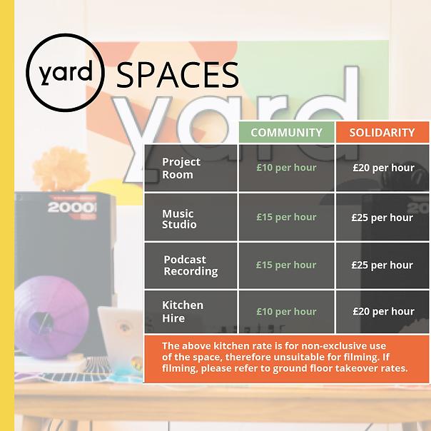 Yard-spaces.png