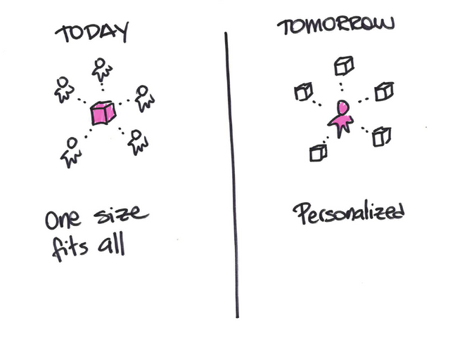 Today/Tomorrow