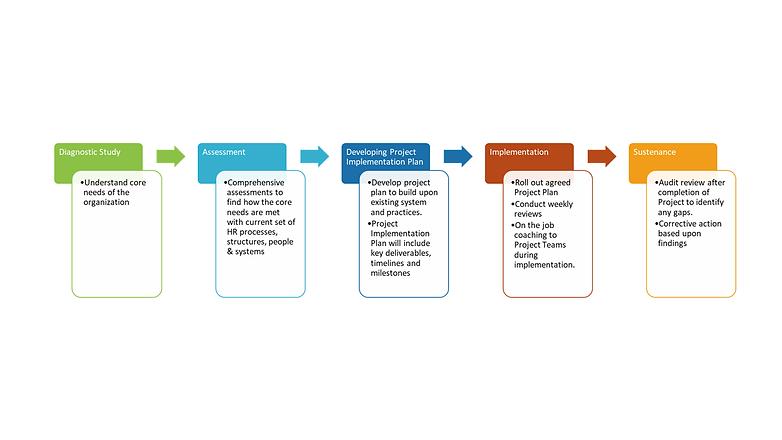 New Microsoft PowerPoint Presentation.pn