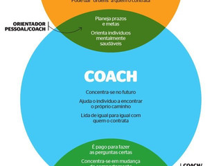 Coaching é para você?
