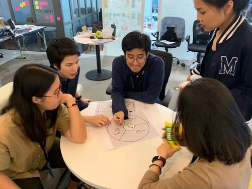 Team Workshop - Knowledge Sharing