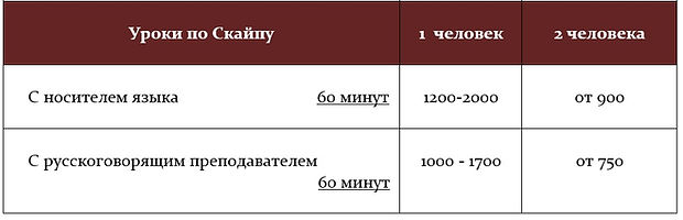 Prices 3.jpg