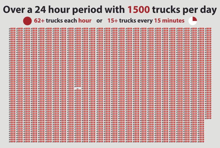 1500-trucks-per-day2.jpg