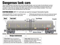 Rail-Safety-First_Town-Hall_Presentation-v3_Page_19.jpg