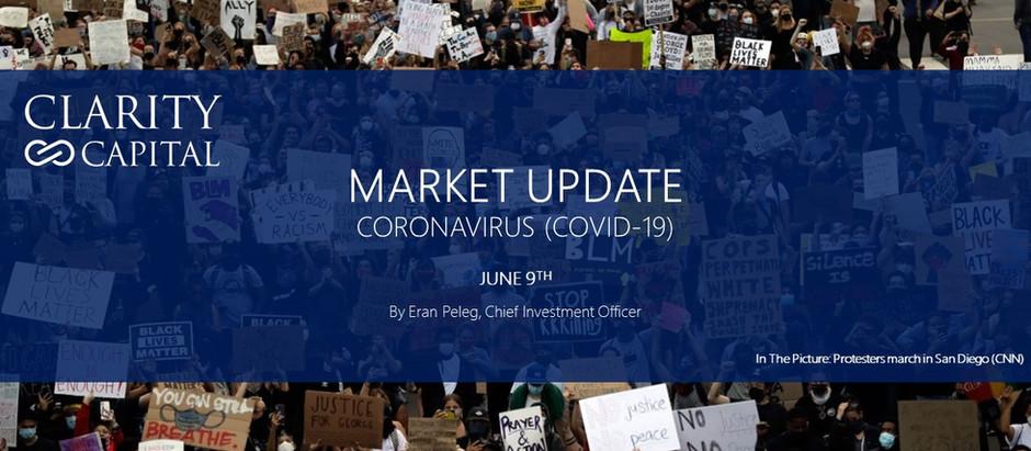 Coronavirus - Market Update (June 9th)