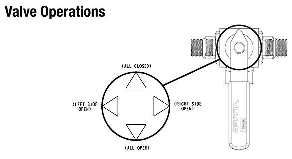 75500_VALVE_OPERATION_RACOR_FTG.jpg