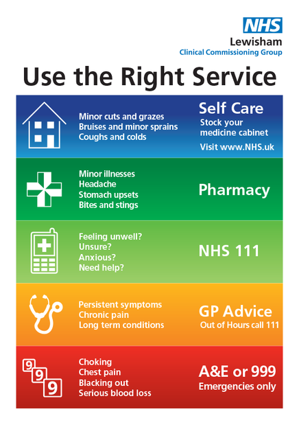 Use the Right Service over the Winter - NHS