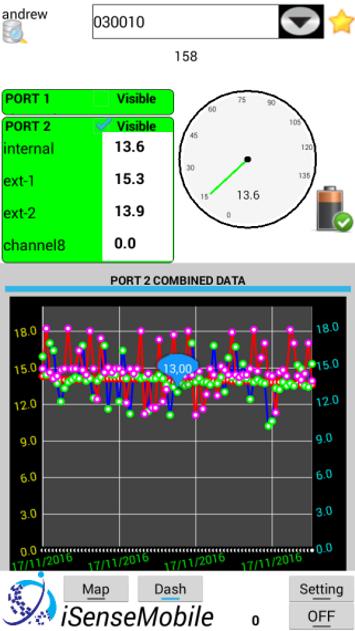 ship monitoring systems