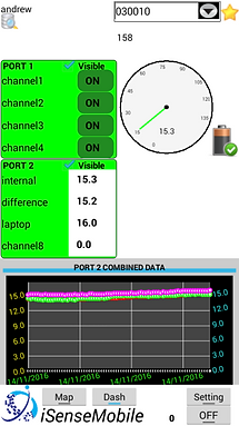 real time condition monitoring