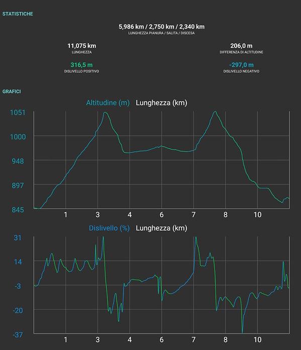 altimetria CWR.jpg