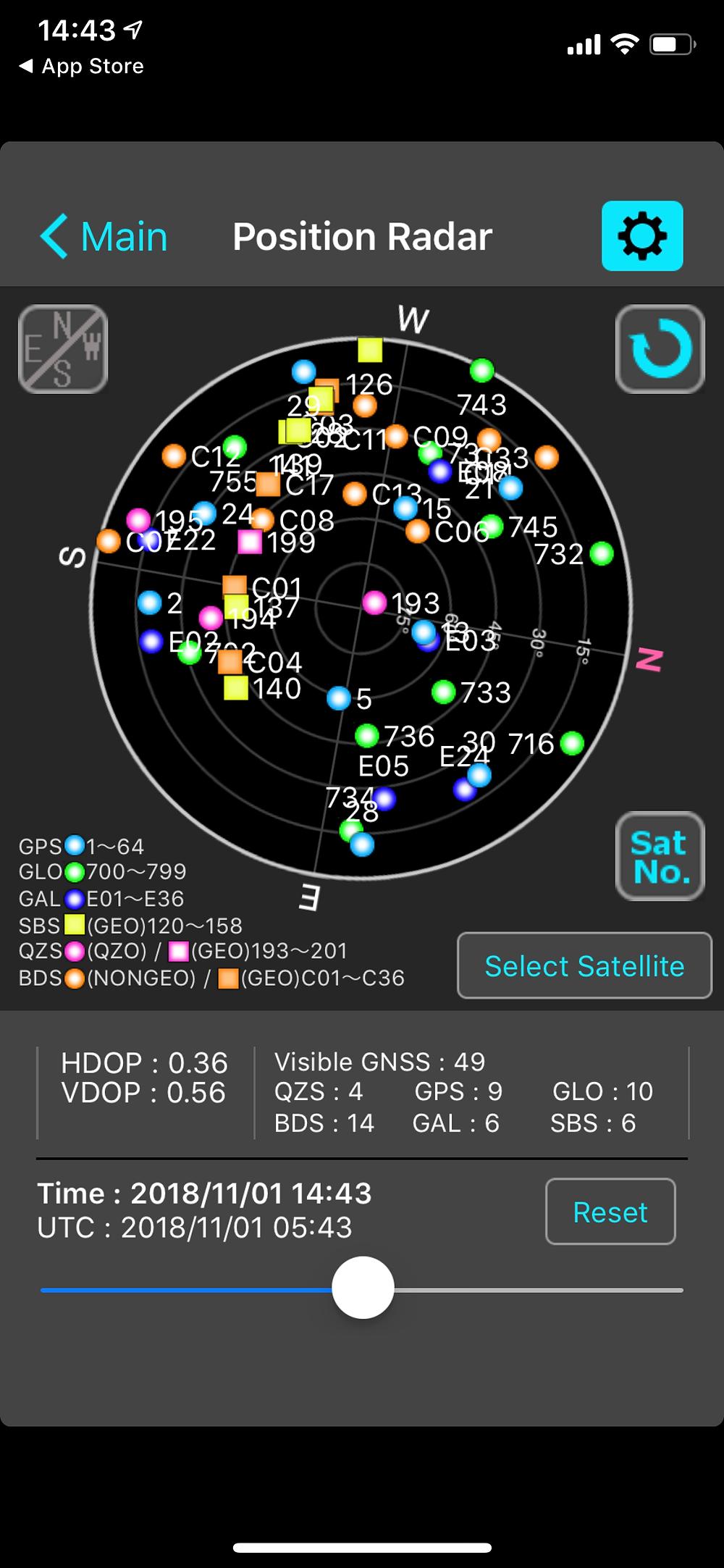 みちびき衛星
