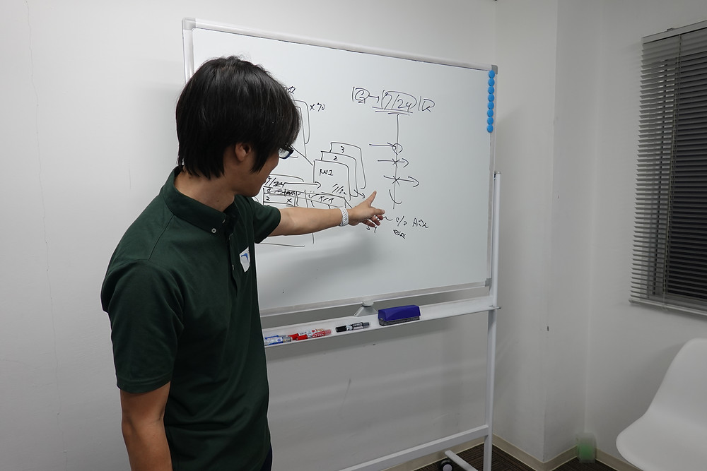 物品の使用管理の設計を説明