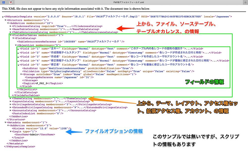 XML解説