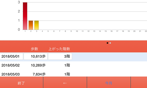 FM万歩計画面説明2.png