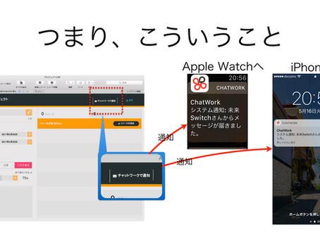 FileMaker 16 × チャットワークの連携