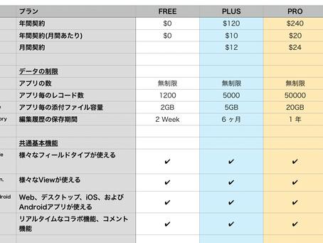 Airtableの価格