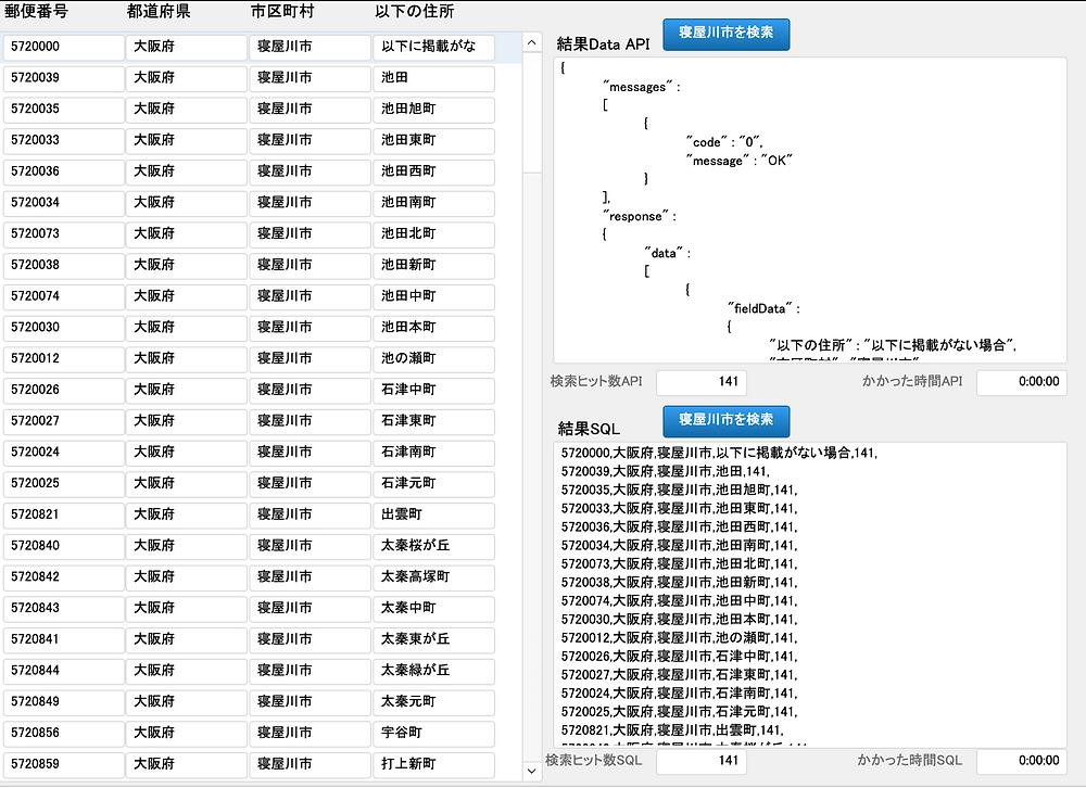 FileMaker Data APIを実行サンプル