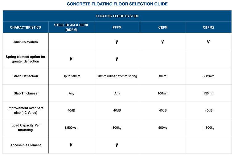 EMB-concrete fltng flr guide.jpg