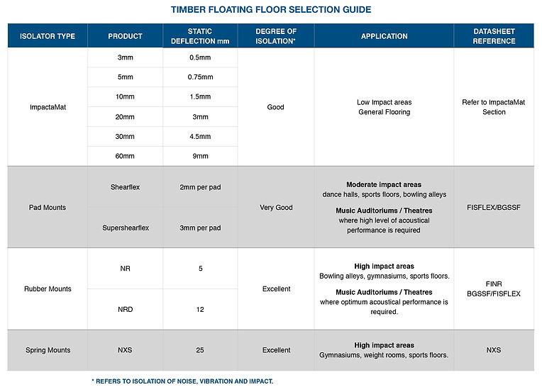EMB-timbr fltng flr guide.jpg