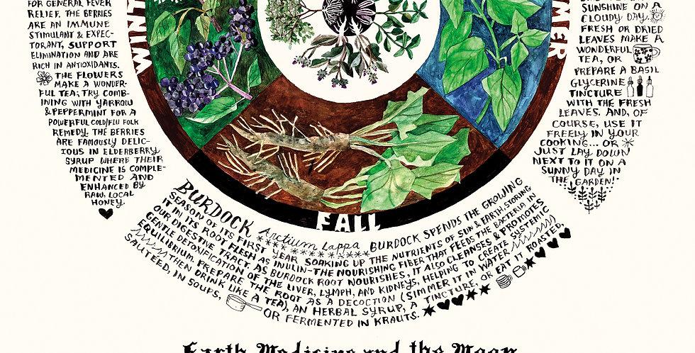 2021 Moon Calendar Poster - Thyme Herbals & Chelsea Granger