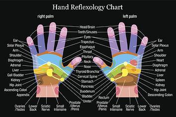 Web hand map.jpg