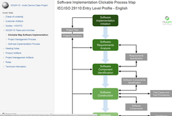 JIRA Project Template-Process.png