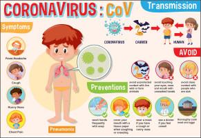Corona Virus Updates From Mayor Adler
