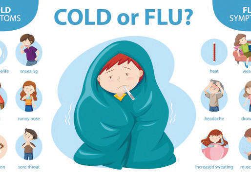 Difference Between Influenza (Flu) And Covid-19?