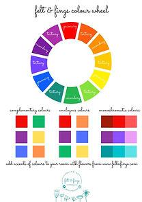 felt & fings colour wheel.jpg
