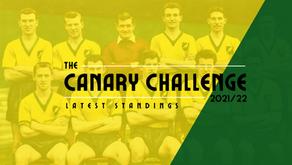 Canary Challenge 2021/22 - Week 11