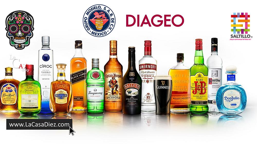 Diageo y Grupo Modelo