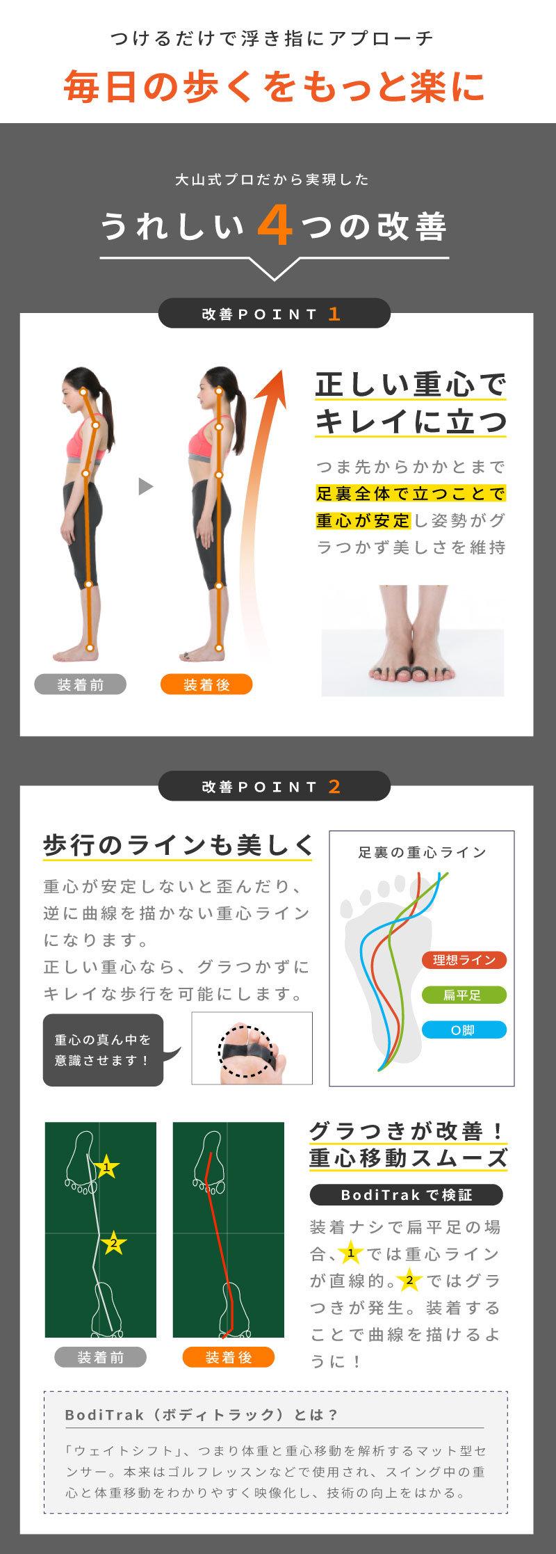 大山式プロ!歩くだけの姿勢矯正足指パッド