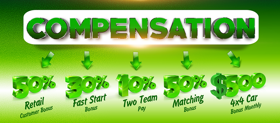 Lurra ~ Compensation Plan Image.png