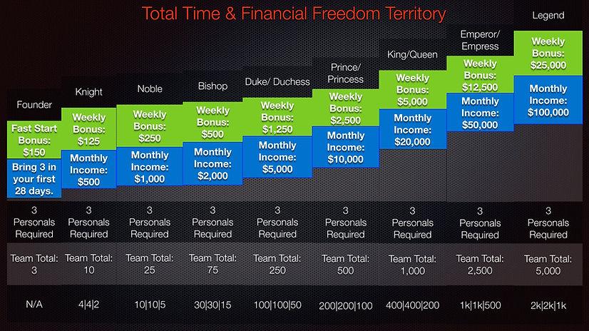 Tradera ~ Rank Chart.jpg