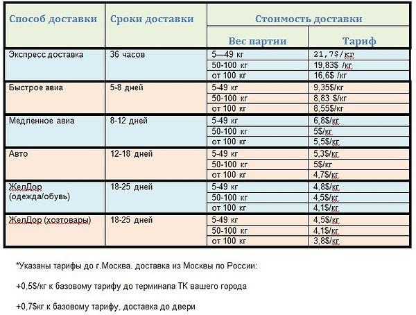 Условия работы и оплата _ RUDiCo _ между