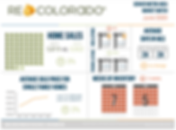Denver metro Stats - June 2020.png