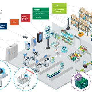 Retail Ecosystem Isometric Illustration