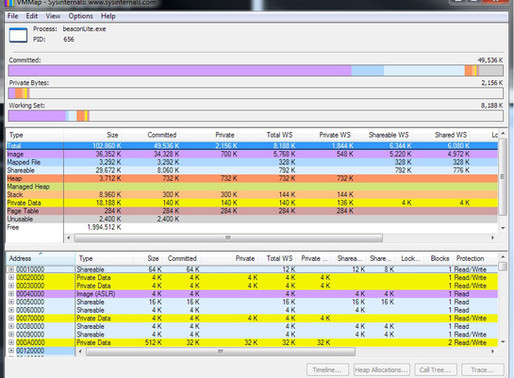 Running Metasploit Shellcode in a Process