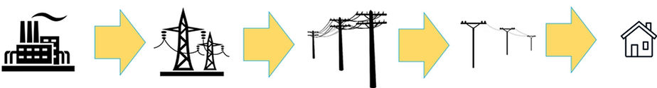 power line transfer .jpg
