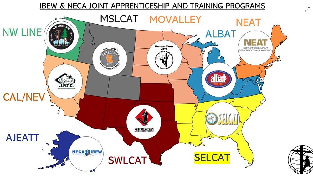 IBEW Apprenticeships