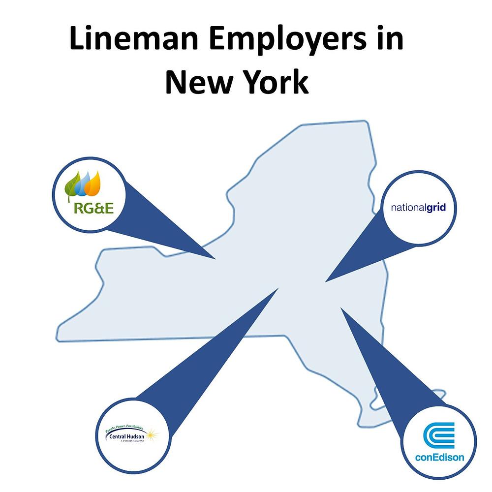 New York Lineman Jobs