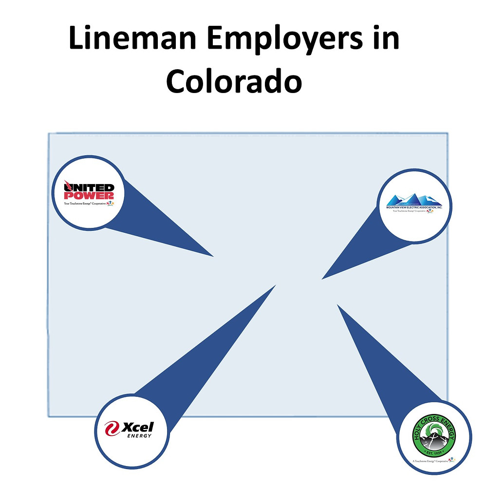Common lineman employers in Colorado