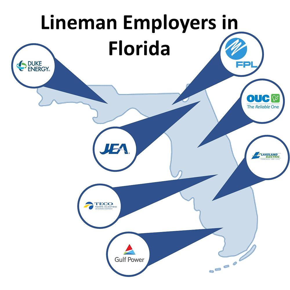 lineman employers in Florida