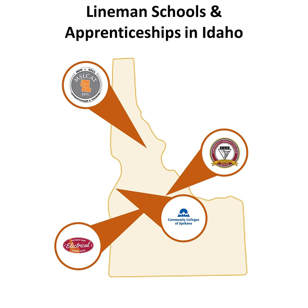 Lineman Apprenticeships in Idaho